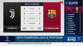 Juventus versus Barcelona score: Dembele, Messi fire Koeman's men past Ronaldo-less Juve